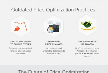 Why Retailers Should Treat Price Optimization as a Marathon, not a Sprint