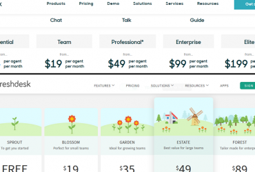 Battle of the Helpdesks: Freshdesk vs. Zendesk
