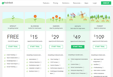 Freshdesk Pricing Plans Explained: Rates, Features and More