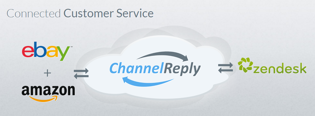 ChannelReply, the Amazon and eBay Messaging Tool