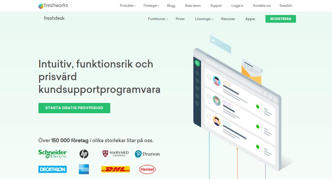 Freshdesk in Swedish