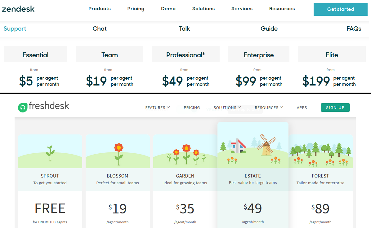 Zendesk vs Freshdesk Pricing